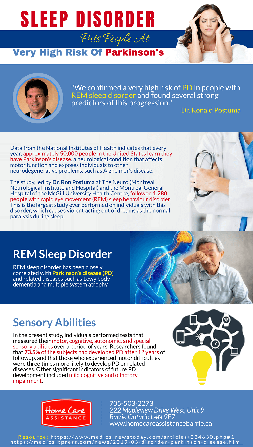 Sleep Disorder Puts People at Very High Risk of Parkinson's [Infographic]